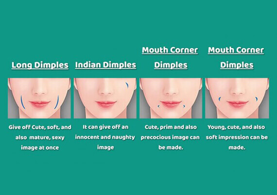Dimple Creation Surgery Procedure in Gurgaon