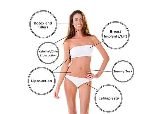 Mommy Makeover surgery in gurgaon